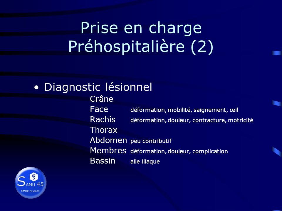 Prise en charge Préhospitalière (1) Survie diagnostic des détresses vitales contrôle des détresses réduire fractures ou luxations (tb vasc) compressio