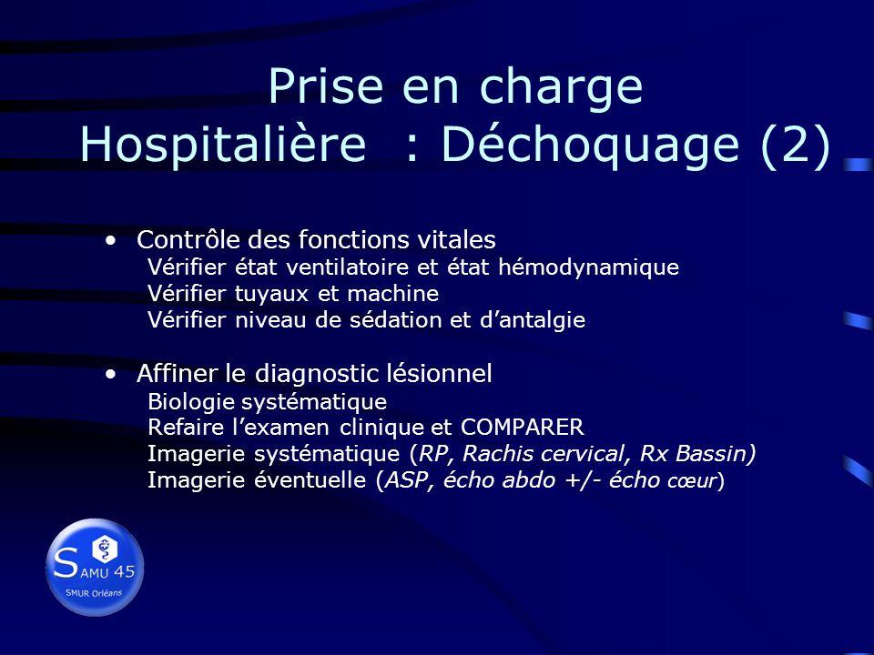 Prise en charge Hospitalière : Déchoquage (1) Accueil du S.M.U.R. État clinique initial & évolution pendant le transport TA, conscience, hématose Trai
