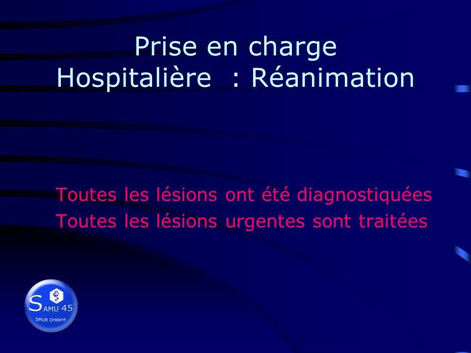 Prise en charge Hospitalière : Bloc Opératoire Traitement des lésions urgentes Lésions qui saignent Celles qui compriment Celles qui sinfectent Celles