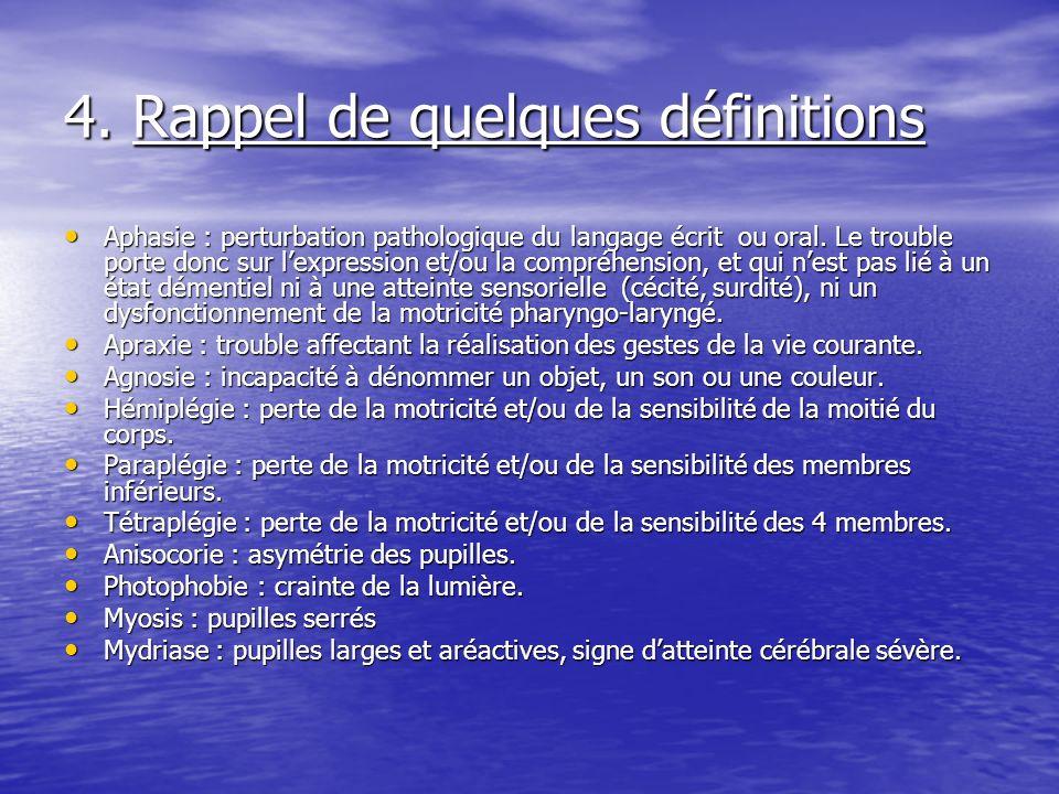 4. Rappel de quelques définitions Aphasie : perturbation pathologique du langage écrit ou oral. Le trouble porte donc sur lexpression et/ou la compréh