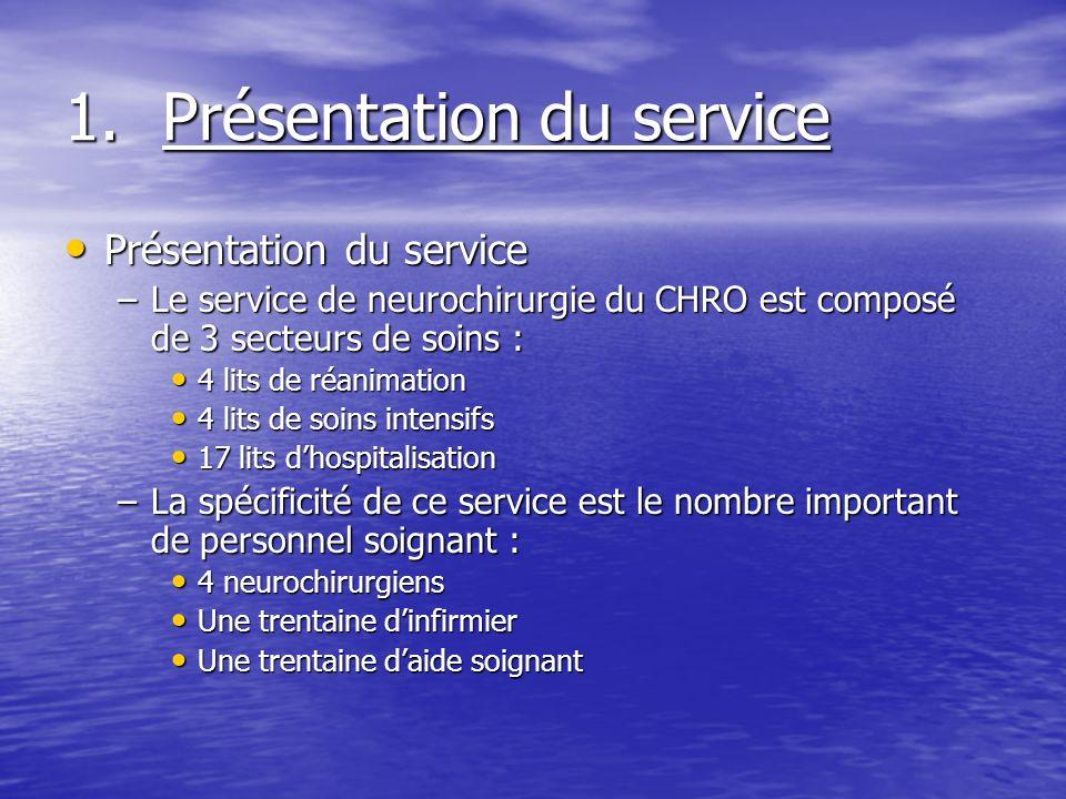 1.Présentation du service Présentation du service Présentation du service –Le service de neurochirurgie du CHRO est composé de 3 secteurs de soins : 4