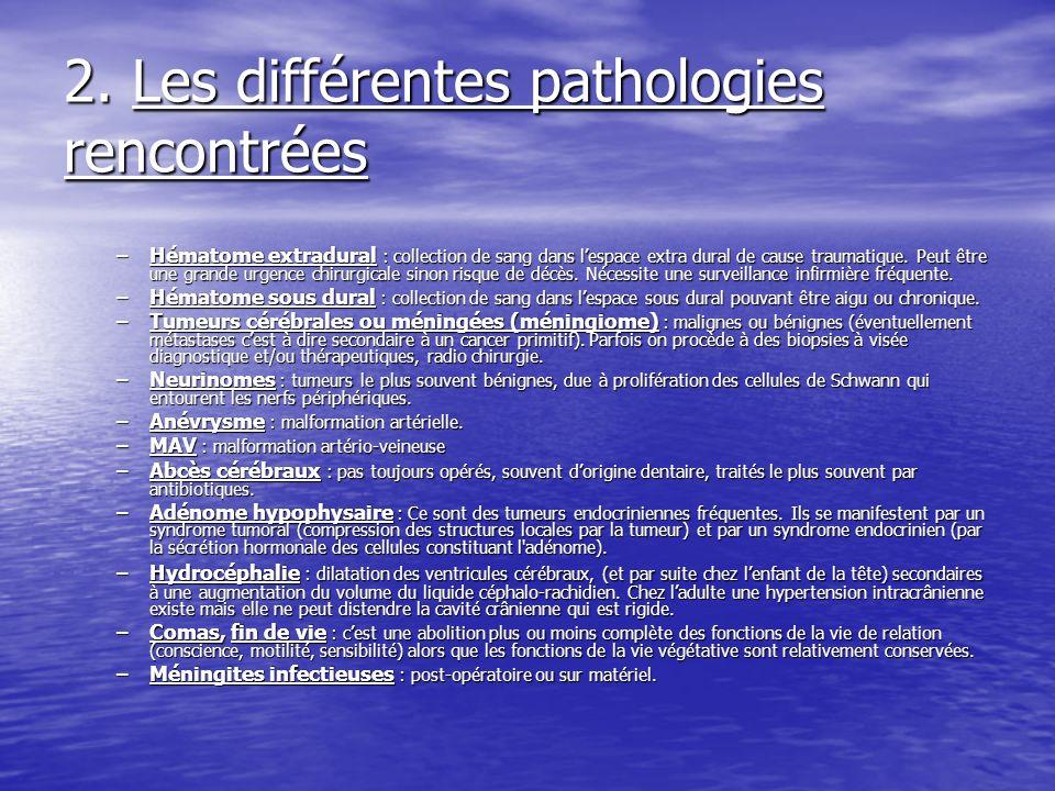 2. Les différentes pathologies rencontrées –Hématome extradural : collection de sang dans lespace extra dural de cause traumatique. Peut être une gran