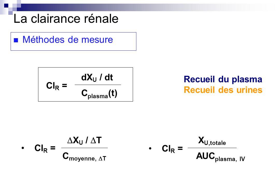Cl R = dX U / dt C plasma (t) Cl R = X U,totale AUC plasma, IV Cl R = X U / T C moyenne, T Recueil du plasma Recueil des urines La clairance rénale Mé