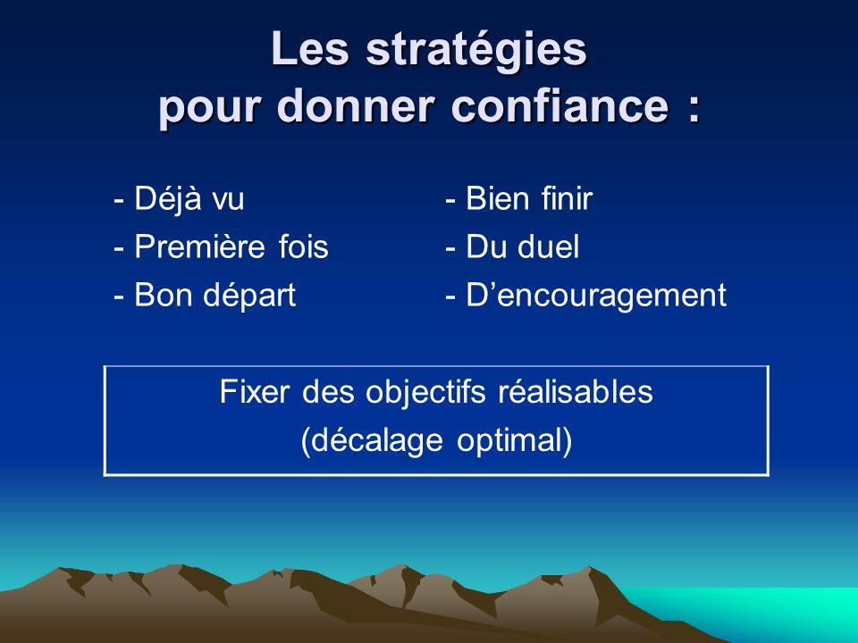 Les stratégies pour donner confiance : - Déjà vu - Première fois - Bon départ - Bien finir - Du duel - Dencouragement Fixer des objectifs réalisables