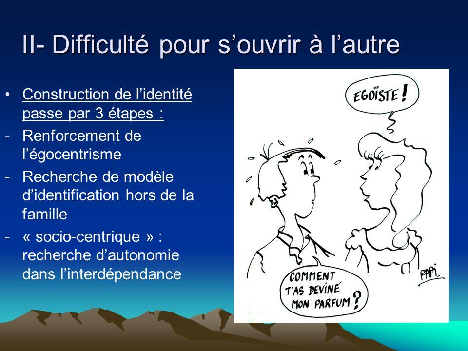 II- Difficulté pour souvrir à lautre Construction de lidentité passe par 3 étapes : -Renforcement de légocentrisme -Recherche de modèle didentificatio