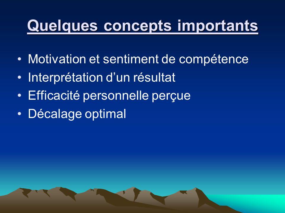 Quelques concepts importants Motivation et sentiment de compétence Interprétation dun résultat Efficacité personnelle perçue Décalage optimal