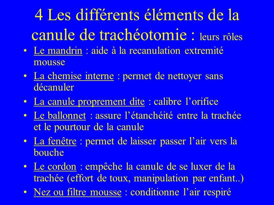 4 Les différents éléments de la canule de trachéotomie : leurs rôles Le mandrin : aide à la recanulation extremité mousse La chemise interne : permet