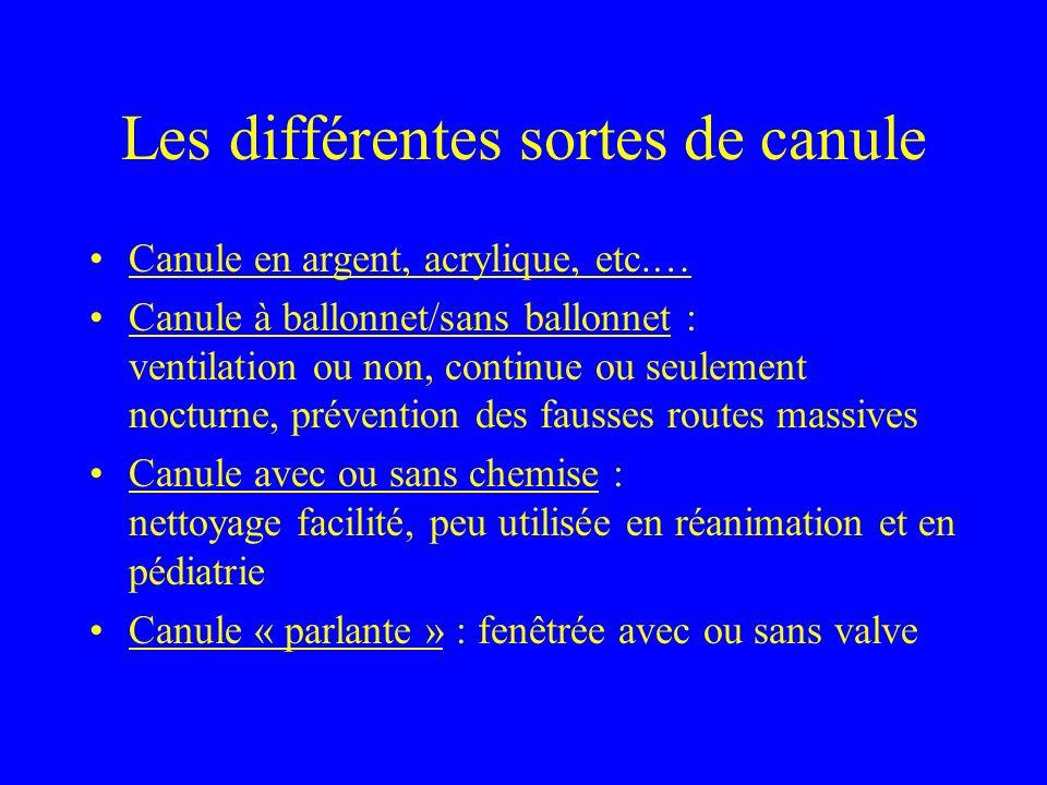 Les différentes sortes de canule Canule en argent, acrylique, etc.… Canule à ballonnet/sans ballonnet : ventilation ou non, continue ou seulement noct
