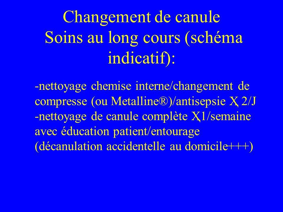 Changement de canule Soins au long cours (schéma indicatif): -nettoyage chemise interne/changement de compresse (ou Metalline®)/antisepsie Ҳ 2/J -nett