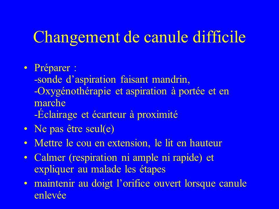 Changement de canule difficile Préparer : -sonde daspiration faisant mandrin, -Oxygénothérapie et aspiration à portée et en marche -Éclairage et écart