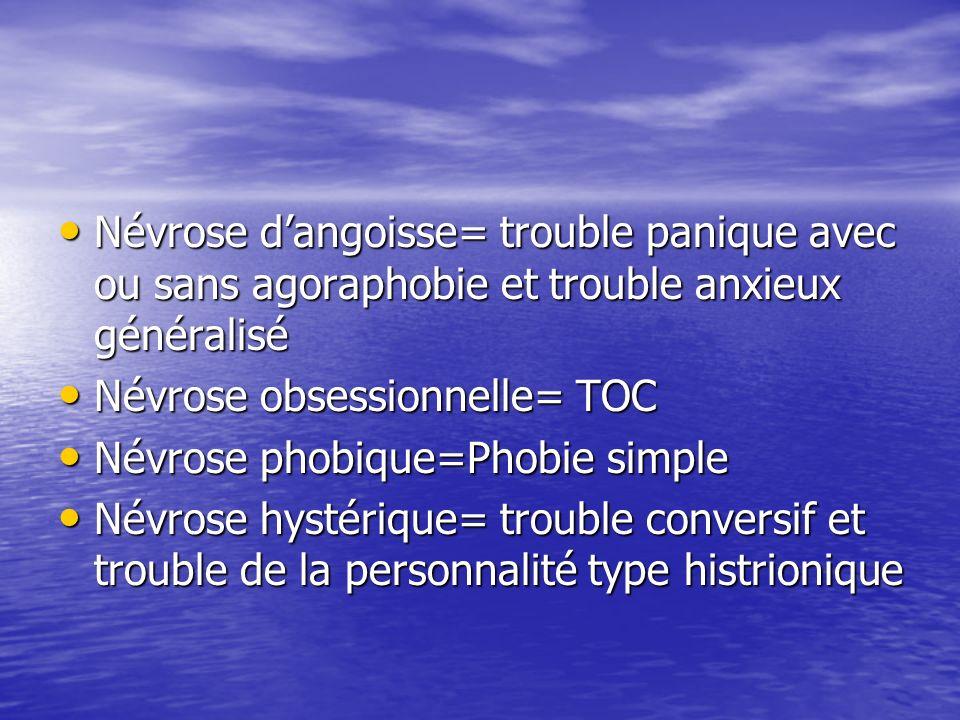 Névrose dangoisse= trouble panique avec ou sans agoraphobie et trouble anxieux généralisé Névrose dangoisse= trouble panique avec ou sans agoraphobie