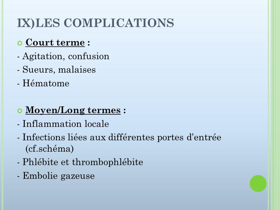 IX)LES COMPLICATIONS Court terme : - Agitation, confusion - Sueurs, malaises - Hématome Moyen/Long termes : - Inflammation locale - Infections liées a