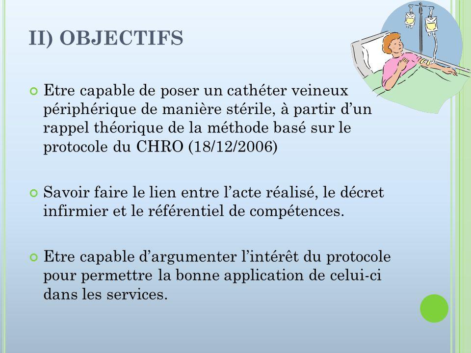 II) OBJECTIFS Etre capable de poser un cathéter veineux périphérique de manière stérile, à partir dun rappel théorique de la méthode basé sur le proto
