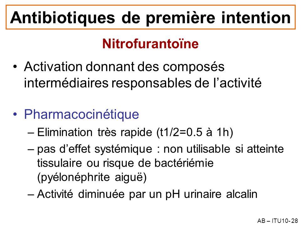 AB – ITU10- 28 Antibiotiques de première intention Nitrofurantoïne Activation donnant des composés intermédiaires responsables de lactivité Pharmacoci
