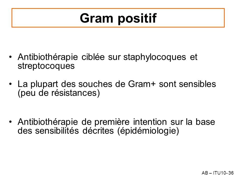 AB – ITU10- 36 Gram positif Antibiothérapie ciblée sur staphylocoques et streptocoques La plupart des souches de Gram+ sont sensibles (peu de résistan
