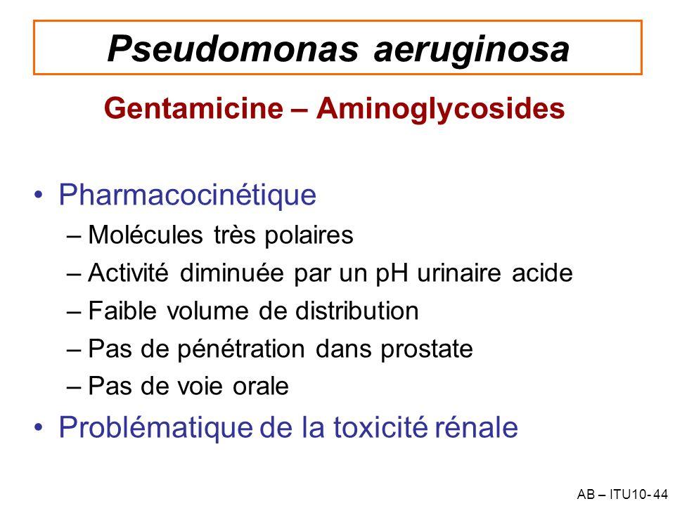 AB – ITU10- 44 Pseudomonas aeruginosa Gentamicine – Aminoglycosides Pharmacocinétique –Molécules très polaires –Activité diminuée par un pH urinaire a