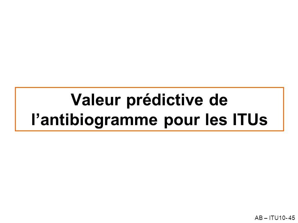 AB – ITU10- 45 Valeur prédictive de lantibiogramme pour les ITUs