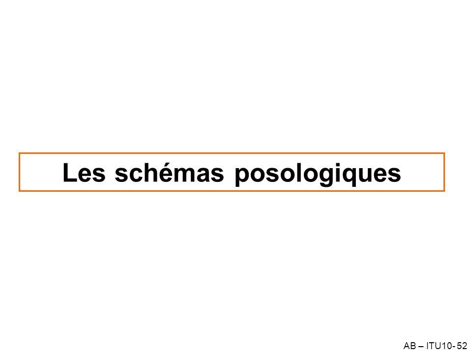 AB – ITU10- 52 Les schémas posologiques
