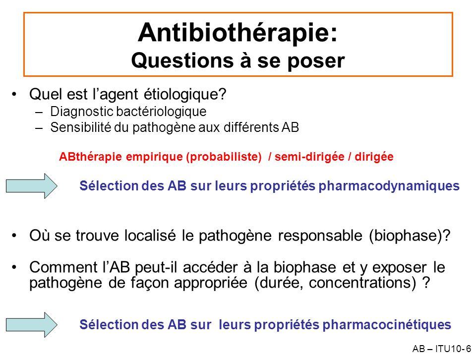 AB – ITU10- 6 Antibiothérapie: Questions à se poser Quel est lagent étiologique? –Diagnostic bactériologique –Sensibilité du pathogène aux différents