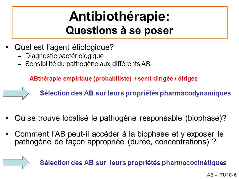 AB – ITU10- 47 AB Dose mg/kg voie Intervalle (h) Concentration urine (µg/mL) CMI coli (S - R) Ampi 22PO8309 (4 - 16) Amox 11PO8202 (4 - 16) Chloram33PO8124 (8 - 16) Nitrofurantoïne4.4PO8100 (25 - ) TMP-Sulfa13PO8 26/79 (4/64 - 8/256) Genta2SC8107 (2 - 4) Cefalexine8PO8225 (8 - 32) Enroflox2.5PO1240 (0.5/1 - 2) Tétracycline18PO8138 (4 - 8)