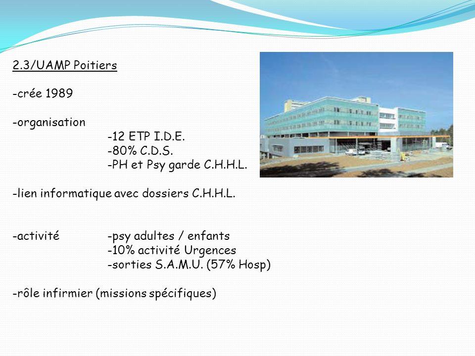 2.3/UAMP Poitiers -crée 1989 -organisation -12 ETP I.D.E. -80% C.D.S. -PH et Psy garde C.H.H.L. -lien informatique avec dossiers C.H.H.L. -activité-ps