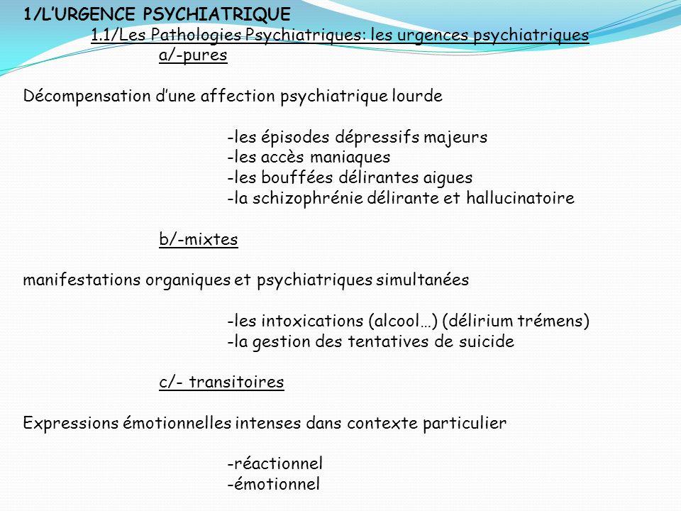 1/LURGENCE PSYCHIATRIQUE 1.1/Les Pathologies Psychiatriques: les urgences psychiatriques a/-pures Décompensation dune affection psychiatrique lourde -