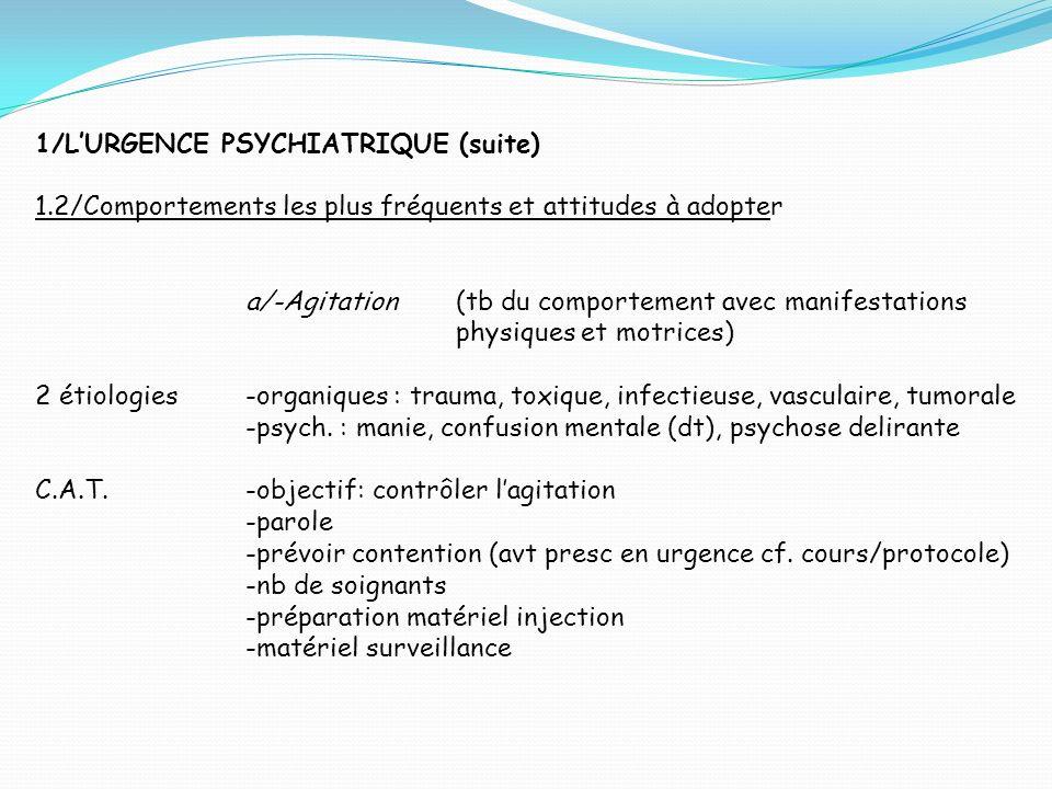 1/LURGENCE PSYCHIATRIQUE (suite) 1.2/Comportements les plus fréquents et attitudes à adopter a/-Agitation (tb du comportement avec manifestations phys