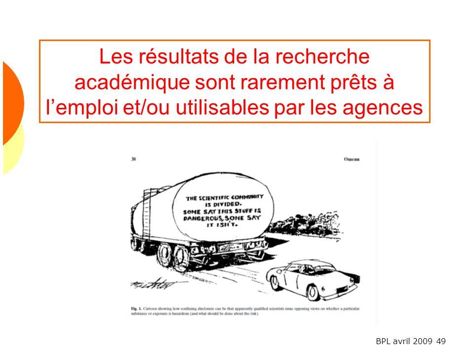 BPL avril 2009 49 Les résultats de la recherche académique sont rarement prêts à lemploi et/ou utilisables par les agences