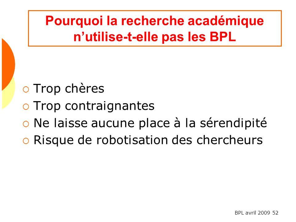 BPL avril 2009 52 Pourquoi la recherche académique nutilise-t-elle pas les BPL Trop chères Trop contraignantes Ne laisse aucune place à la sérendipité Risque de robotisation des chercheurs