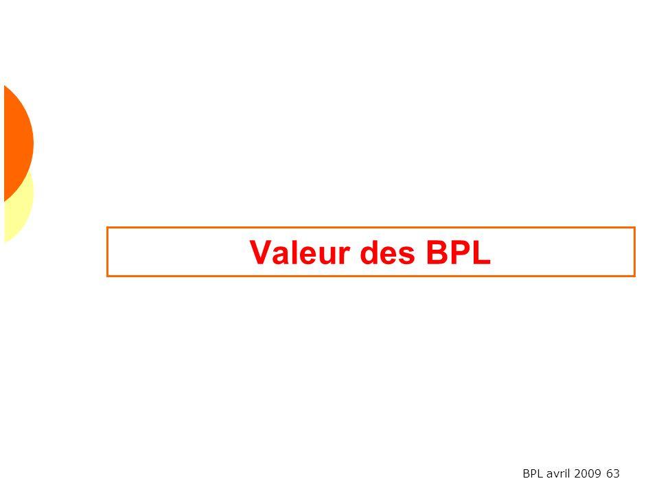 BPL avril 2009 63 Valeur des BPL
