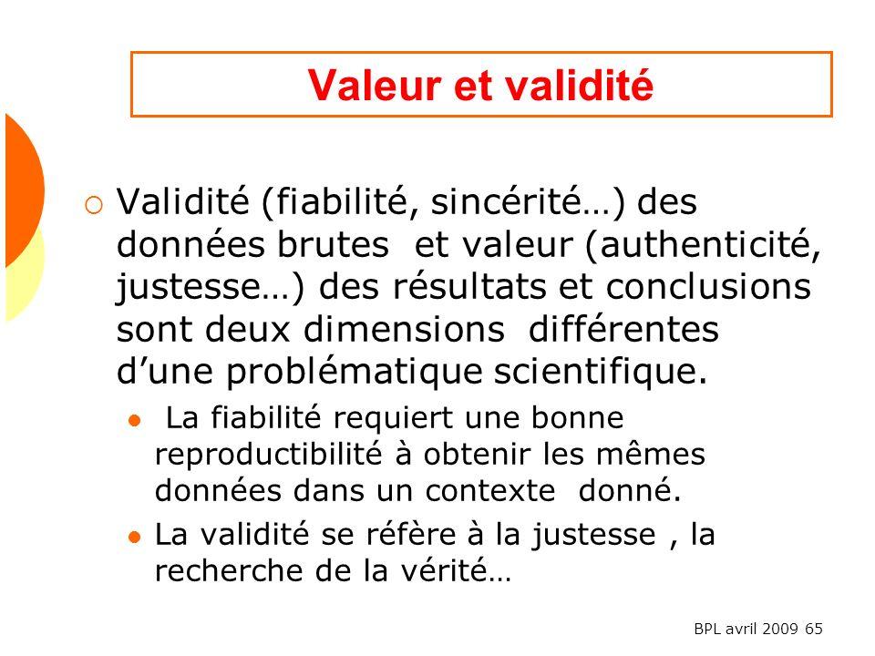 BPL avril 2009 65 Valeur et validité Validité (fiabilité, sincérité…) des données brutes et valeur (authenticité, justesse…) des résultats et conclusions sont deux dimensions différentes dune problématique scientifique.