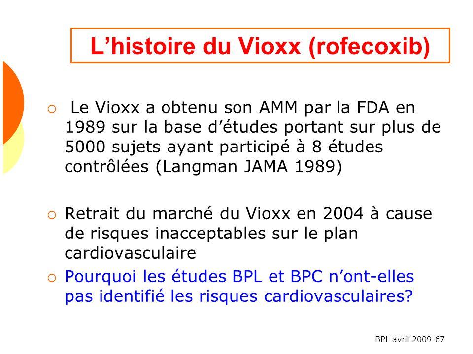 BPL avril 2009 67 Lhistoire du Vioxx (rofecoxib) Le Vioxx a obtenu son AMM par la FDA en 1989 sur la base détudes portant sur plus de 5000 sujets ayant participé à 8 études contrôlées (Langman JAMA 1989) Retrait du marché du Vioxx en 2004 à cause de risques inacceptables sur le plan cardiovasculaire Pourquoi les études BPL et BPC nont-elles pas identifié les risques cardiovasculaires?