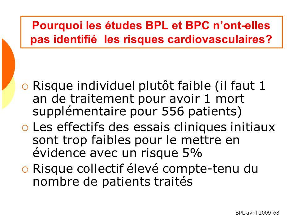 BPL avril 2009 68 Pourquoi les études BPL et BPC nont-elles pas identifié les risques cardiovasculaires.