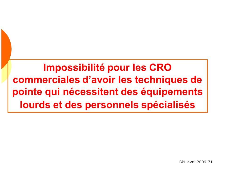 BPL avril 2009 71 Impossibilité pour les CRO commerciales davoir les techniques de pointe qui nécessitent des équipements lourds et des personnels spécialisés