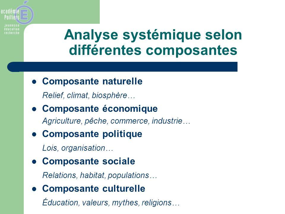 Analyse systémique selon différentes composantes Composante naturelle Relief, climat, biosphère… Composante économique Agriculture, pêche, commerce, i