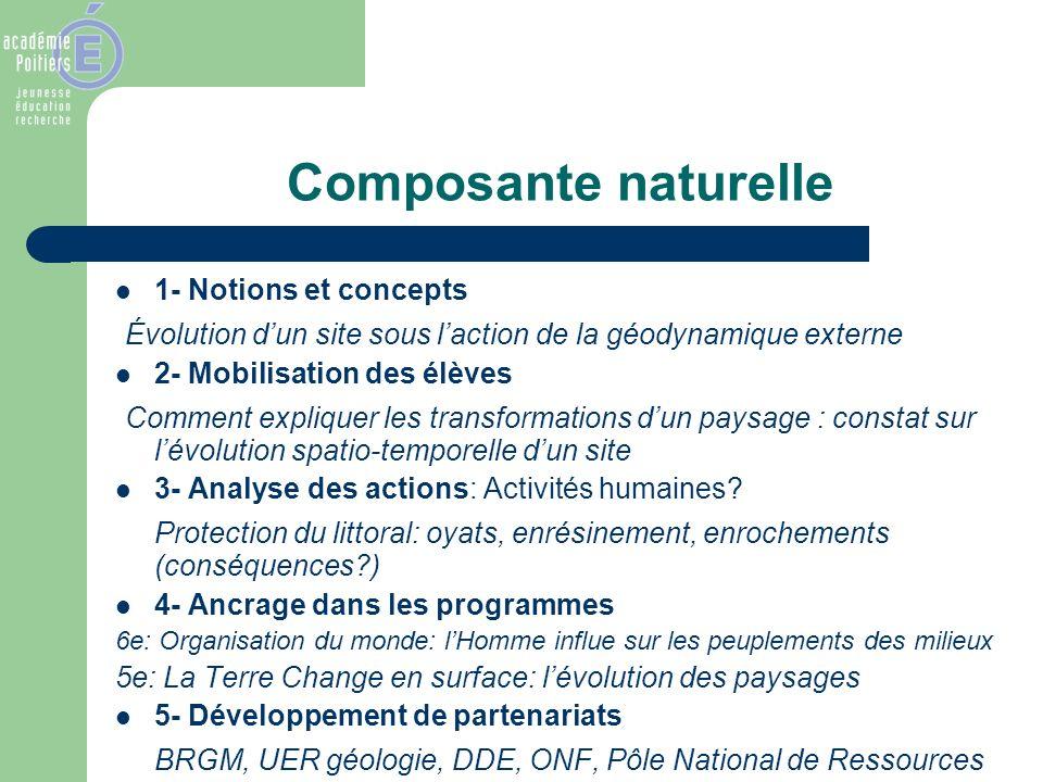 Composante naturelle 1- Notions et concepts Évolution dun site sous laction de la géodynamique externe 2- Mobilisation des élèves Comment expliquer le