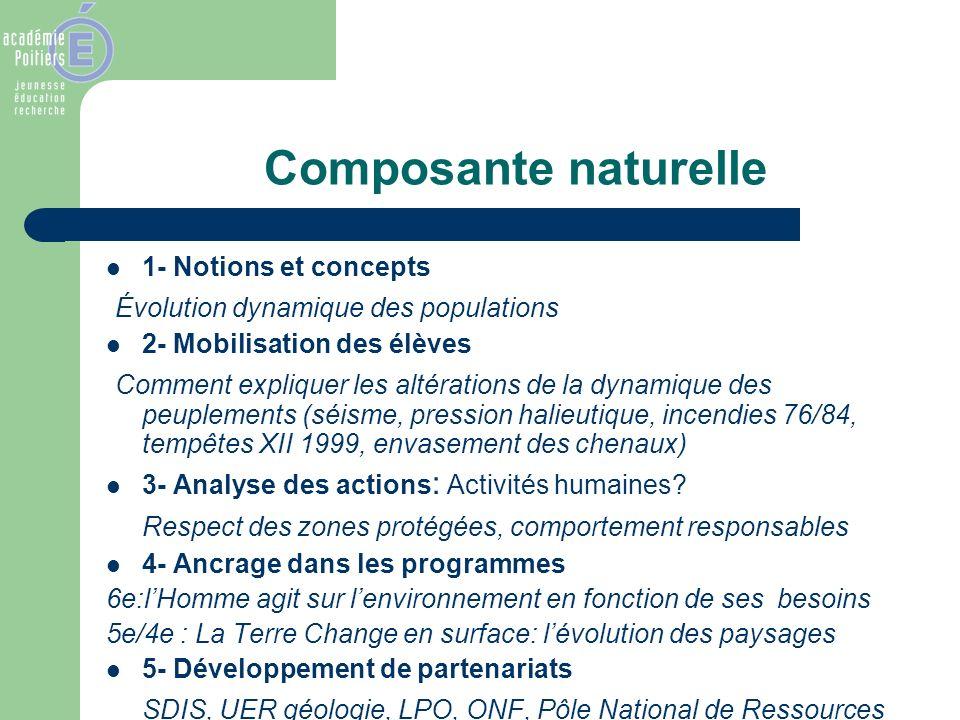 Composante naturelle 1- Notions et concepts Évolution dynamique des populations 2- Mobilisation des élèves Comment expliquer les altérations de la dyn