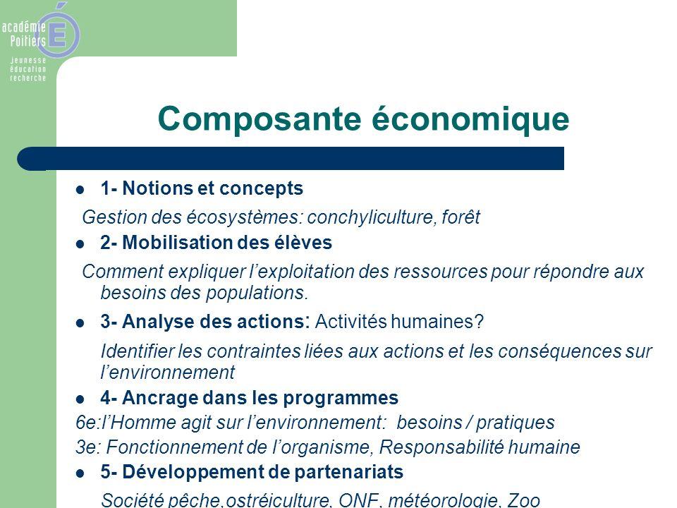 Composante économique 1- Notions et concepts Gestion des écosystèmes: conchyliculture, forêt 2- Mobilisation des élèves Comment expliquer lexploitatio
