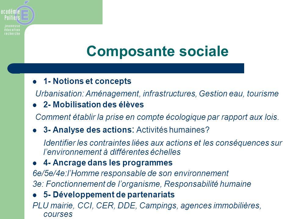 Composante sociale 1- Notions et concepts Urbanisation: Aménagement, infrastructures, Gestion eau, tourisme 2- Mobilisation des élèves Comment établir