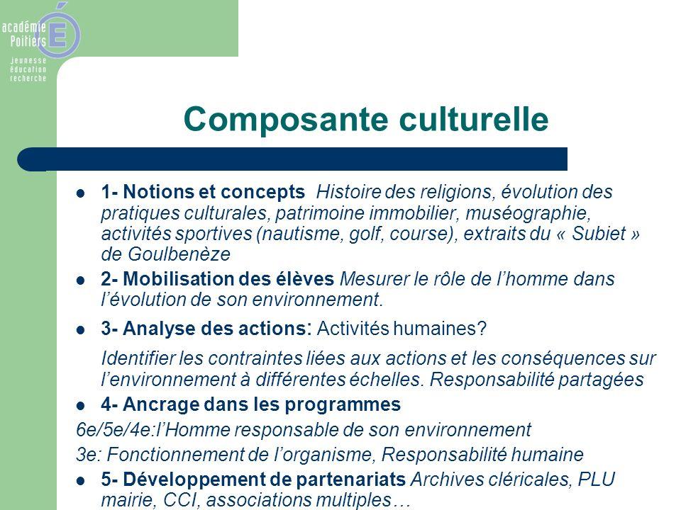 Composante culturelle 1- Notions et concepts Histoire des religions, évolution des pratiques culturales, patrimoine immobilier, muséographie, activité