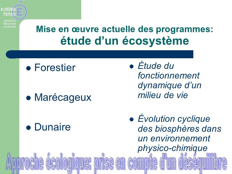 Mise en œuvre actuelle des programmes: étude dun écosystème Forestier Marécageux Dunaire Étude du fonctionnement dynamique dun milieu de vie Évolution