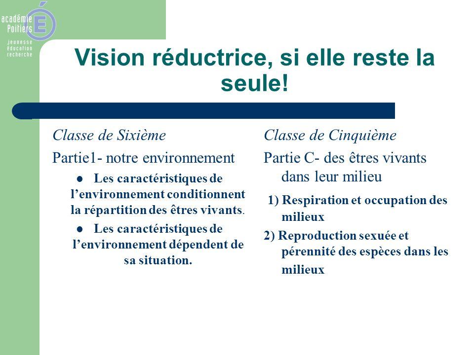 Vision réductrice, si elle reste la seule! Classe de Sixième Partie1- notre environnement Les caractéristiques de lenvironnement conditionnent la répa
