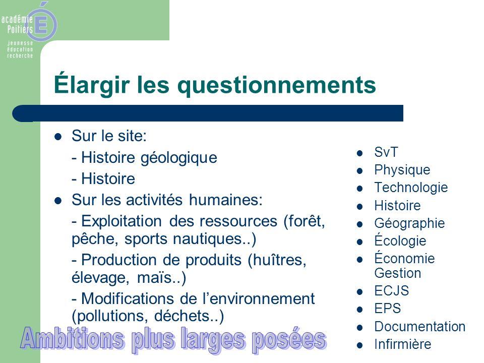 Élargir les questionnements Sur le site: - Histoire géologique - Histoire Sur les activités humaines: - Exploitation des ressources (forêt, pêche, spo