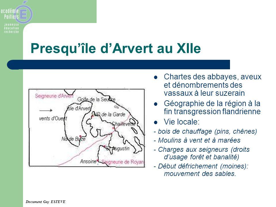 Presquîle dArvert au XIIe Chartes des abbayes, aveux et dénombrements des vassaux à leur suzerain Géographie de la région à la fin transgression fland