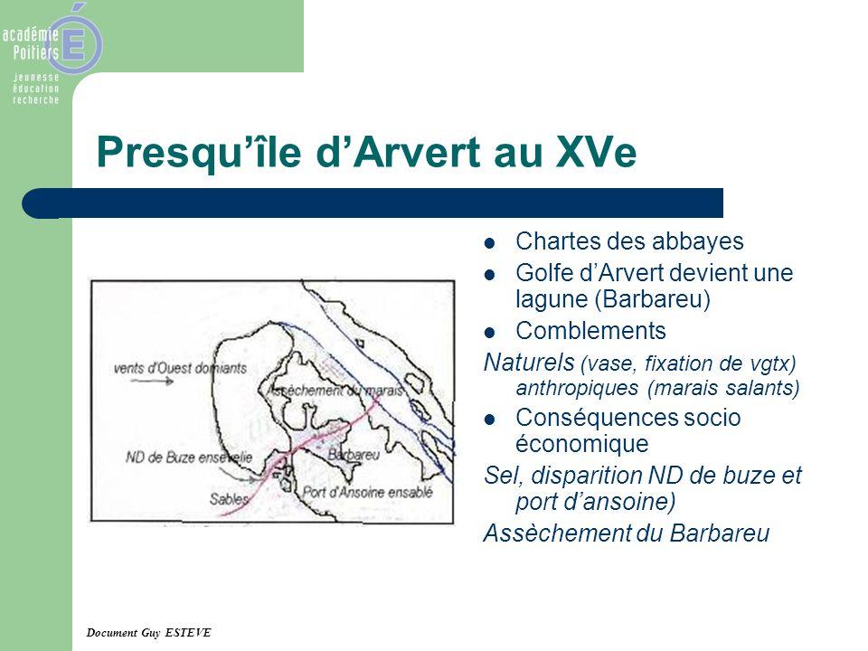 Presquîle dArvert au XVe Chartes des abbayes Golfe dArvert devient une lagune (Barbareu) Comblements Naturels (vase, fixation de vgtx) anthropiques (m