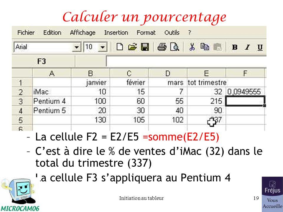 Initiation au tableur18 Recopier les calculs vers le bas Nous allons recopier la formule qui est en E2 vers les cellules E3 et E4