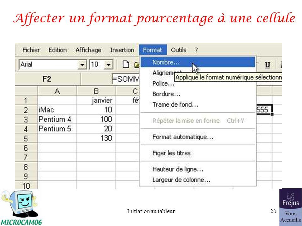 Initiation au tableur19 Calculer un pourcentage –La cellule F2 = E2/E5 =somme(E2/E5) –Cest à dire le % de ventes diMac (32) dans le total du trimestre (337) –La cellule F3 sappliquera au Pentium 4