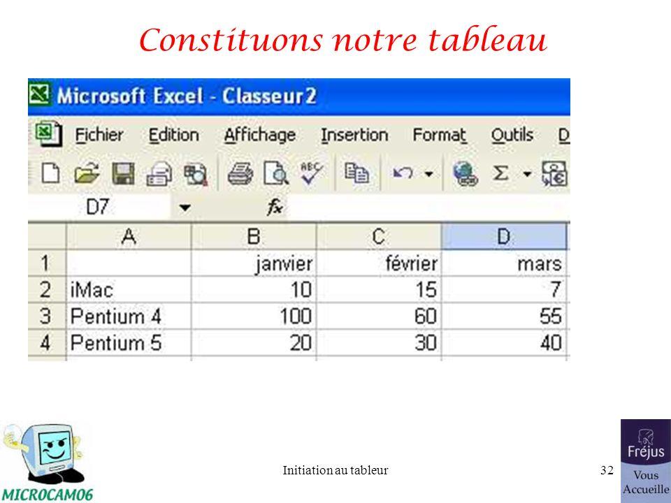 Initiation au tableur31 Premier tableau avec Microsoft Excel 2002