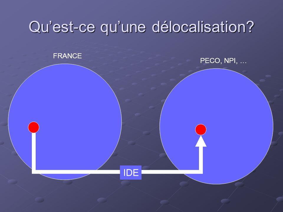 Quest-ce quune délocalisation? FRANCE PECO, NPI, … IDE