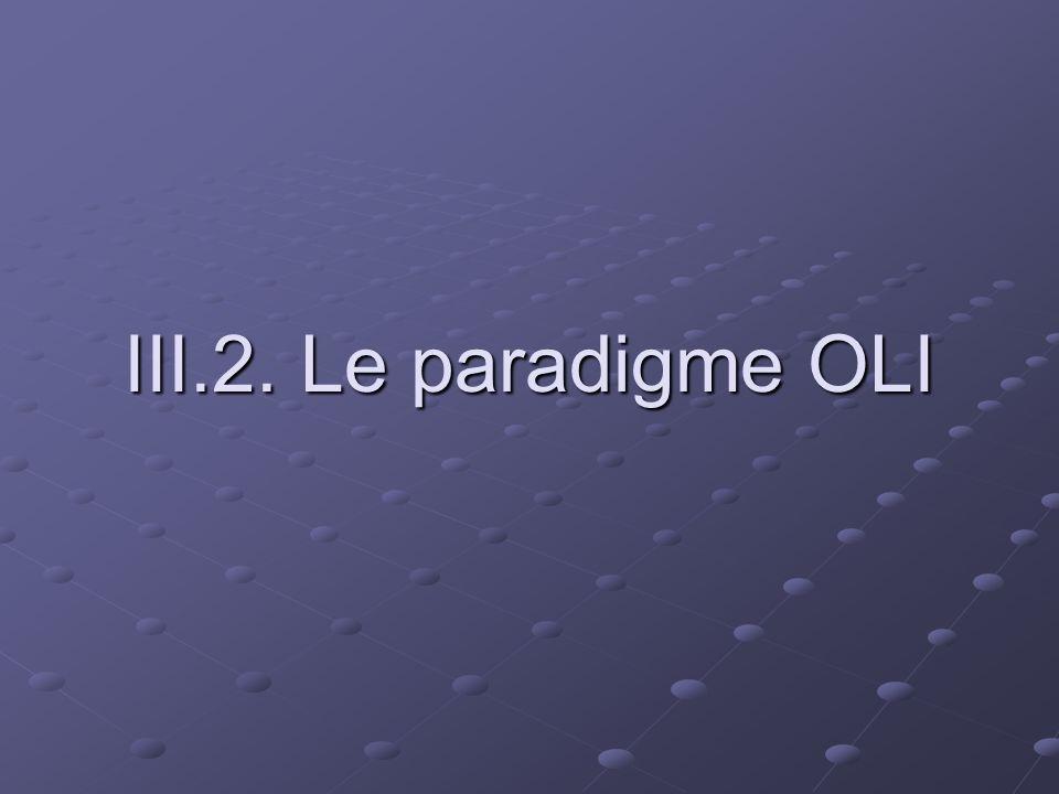 III.2. Le paradigme OLI